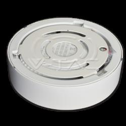 6W LED Deckenleuchte Aufputz LED Modul RUND PREMIUM Kalt-, Neutral-, Warmweiß UL4906/ UL4905 /UL4904