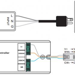 DUAL LED CCT Controller SET mit Fernbedienung für DUAL CCT LED Streifen PRO 3 Jahre Garantie GL2839CCT
